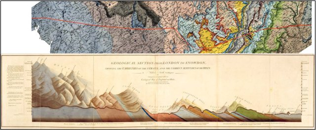 William Smith's Geological section from London to Snowdon, showing the varieties of the strata, and the correct altitude of the hills by William Smith Civil Engineer 1817, is dated 15th July 1817. It is, effectively, an expansion of the section along the same line shown on the 1815 map and has an exaggerated vertical scale (x70). Also shown above is the line of section projected on to part of Smith's 1815 map.